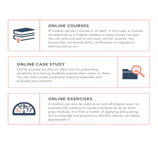 Creating a MOOC or a COOC: Step-by-Step Guide